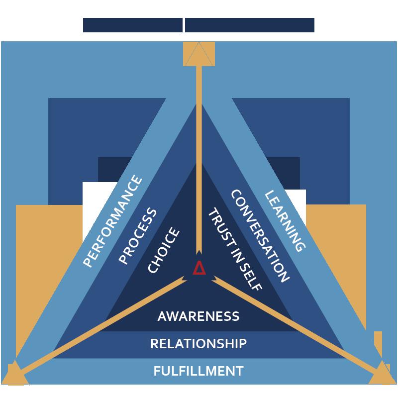 coaching-model-png.png