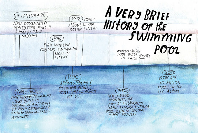 A very brief history of the swimming pool | Lisa Congdon