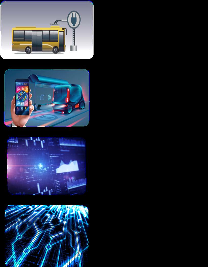 Figure 2: CUTRIC's Pillars of Innovation