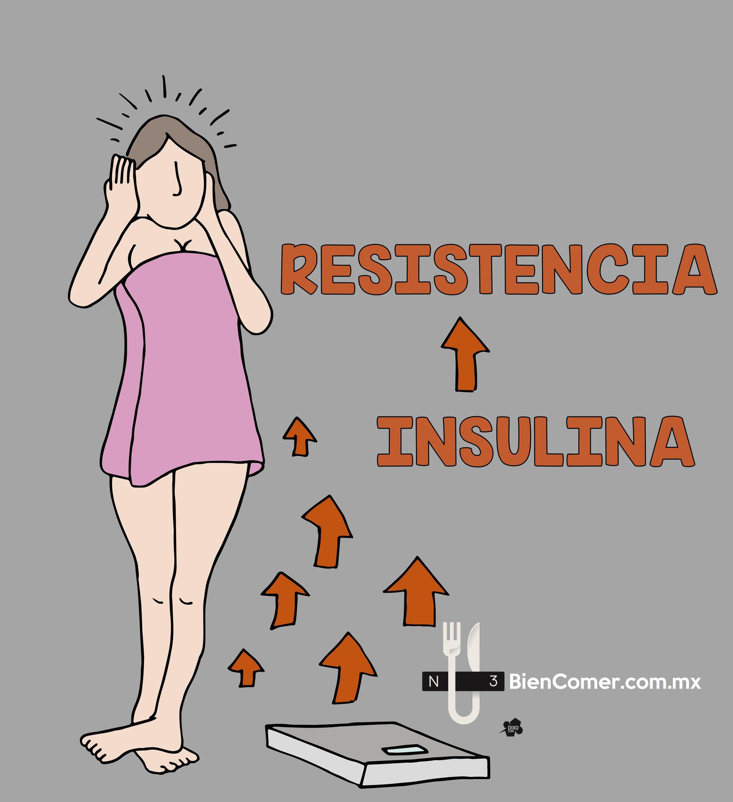128. Podcast Resistencia Insulina.jpg
