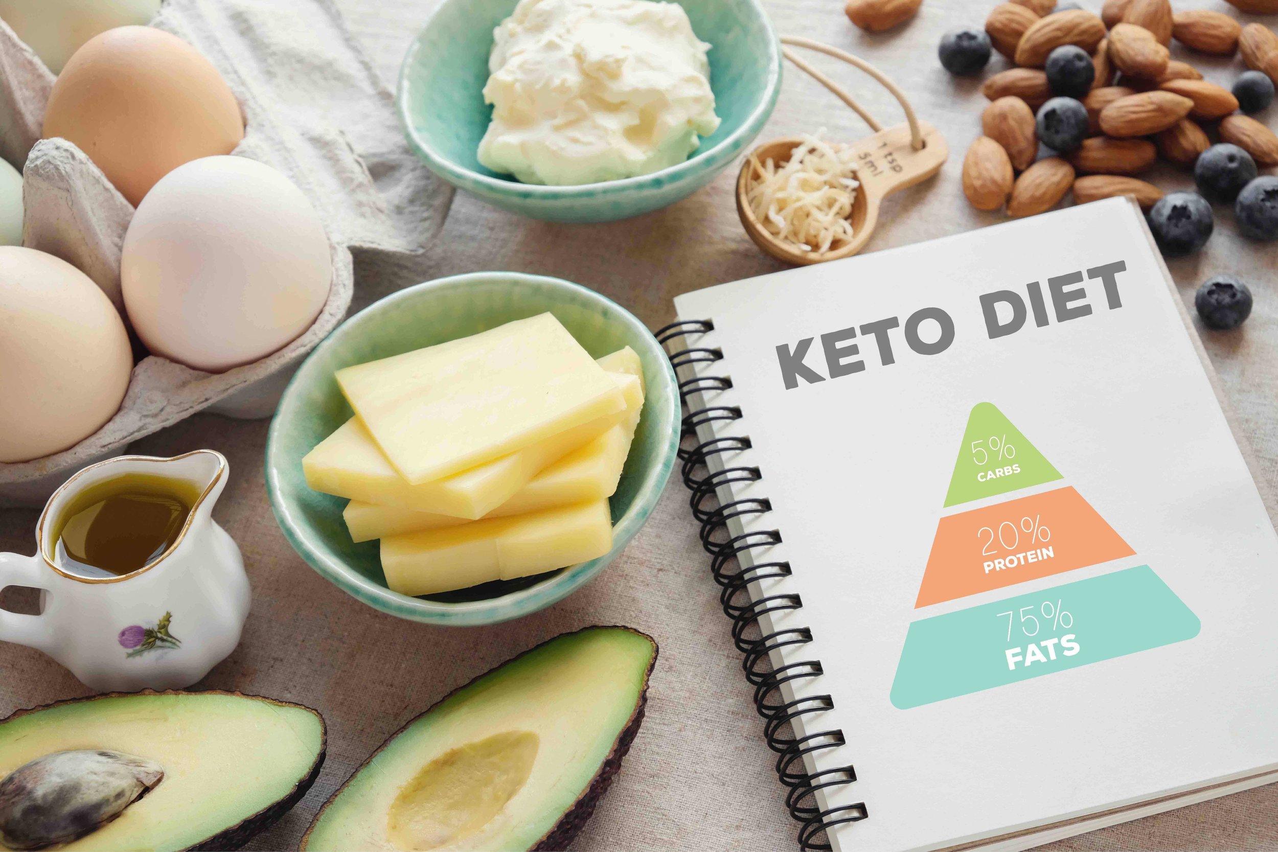 Dieta Keto.jpg