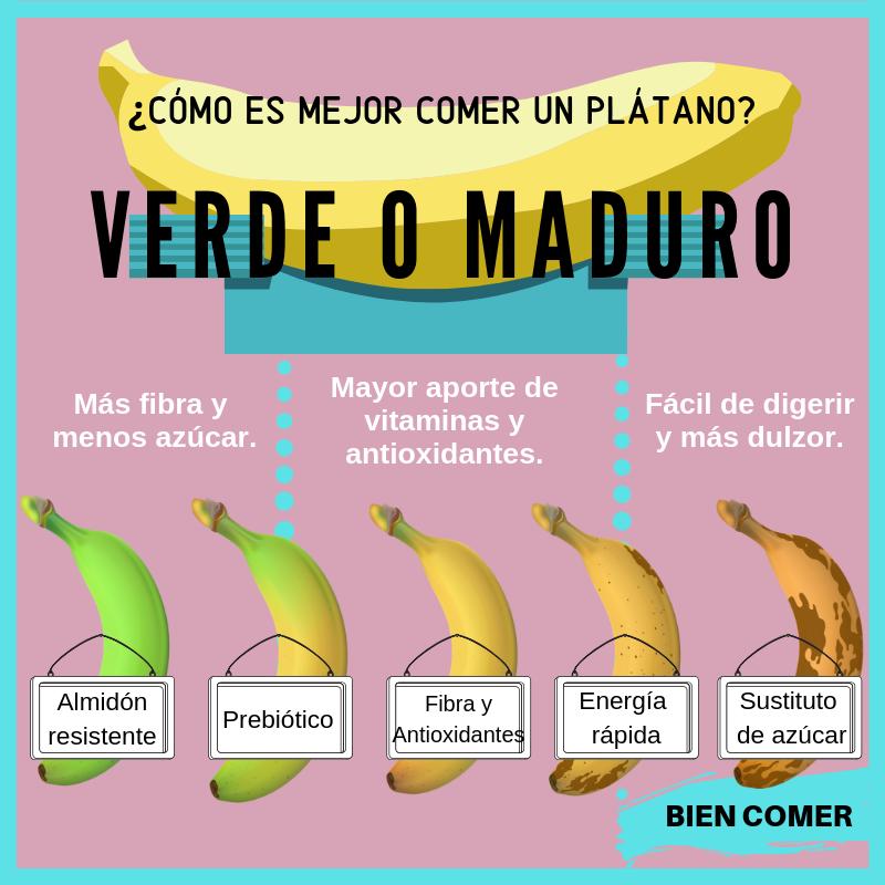 Beneficios Del Plátano Bien Comer