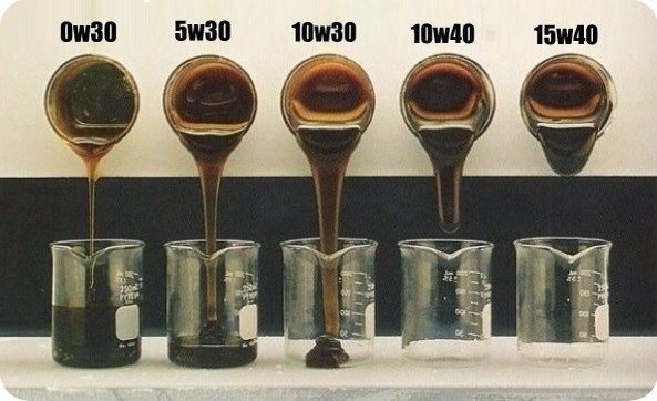 And while there exist measured scales to order viscosity, there has never been an effort to organize viscosity descriptors -