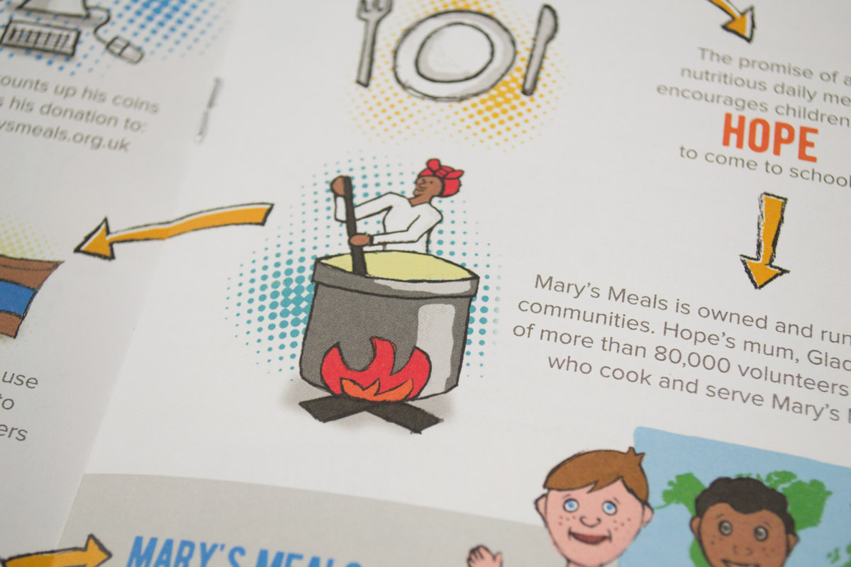 Marys-Meals-magazine-2018-centre-spread3.jpg