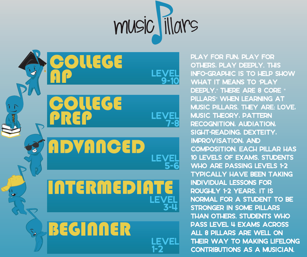 From Early Childhood to Intermediate Lessons - Music Pillars has helped hundreds of students transition from Early Childhood music programs into intermediate individual lessons. We are keenly aware of the importance and fragility of this transition! If you already know about Music Pillars and are ready to reserve a spot for your son/daughter after your Early Childhood Program finishes - please click on the button below to complete your registration and early enrollment packet.