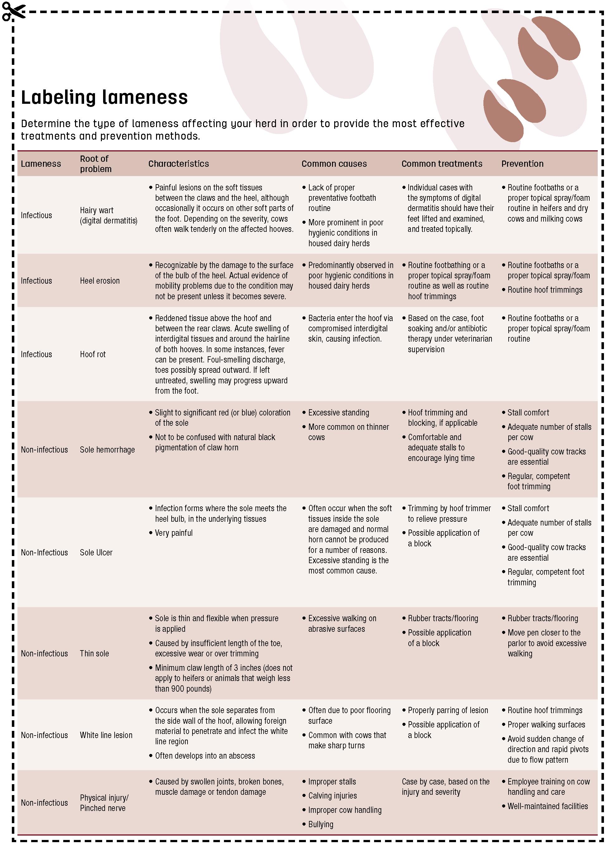 1219pd-hendrickson-chart.png