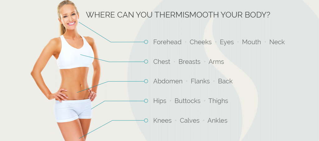 Treatment-Where-to-Thermi_0000_ThermiSmooth-Body_0_0-1024x453.png