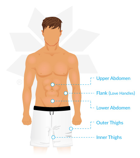 coolsculpting-male-body-areas.jpg