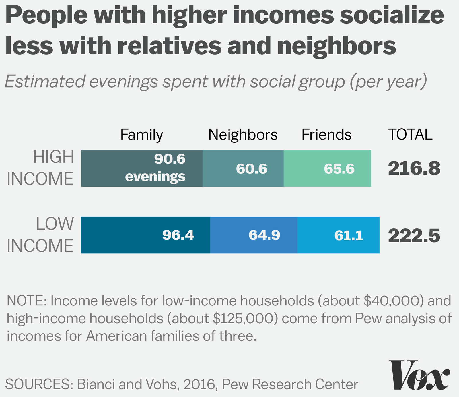 income and social worlds1.png
