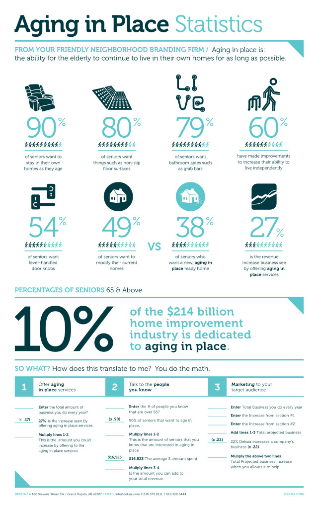 aging-in-place_5182869395344-640x1024.jpg