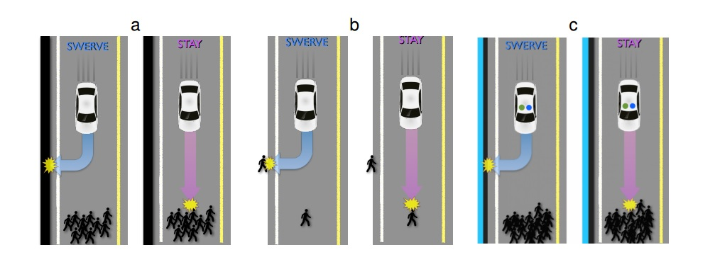 Example of decisions a smart car would have to make (Image by Bonnefon, Shariff and Rahwan)