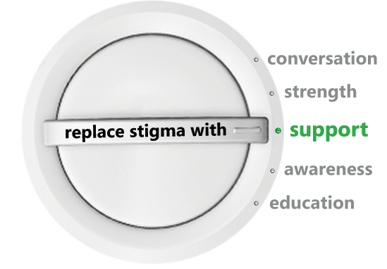 replace_stigma_with_support_greendial.png