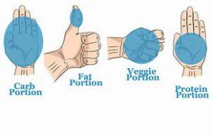 Source: Precision Nutrition