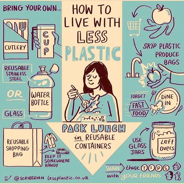 Great tips to make an impact on reducing plastic waste. I would also add refusing plastic straws and asking your favorite places to consider reusable or biodegradable options... talking to you now, @starbucks and @peetscoffee!  And while I'm on the subject, please use less plastic packaging, @traderjoes! It will make me love you even more! . Thanks for creating this graphic, @scriberian, and for sharing it, @lovesquad!