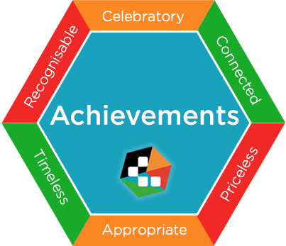 Achievements-Hero-Image-2.png