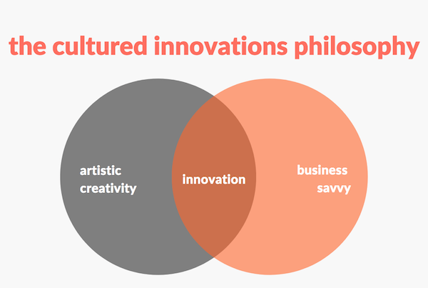 Cultured Innovations Philosophy crop.png