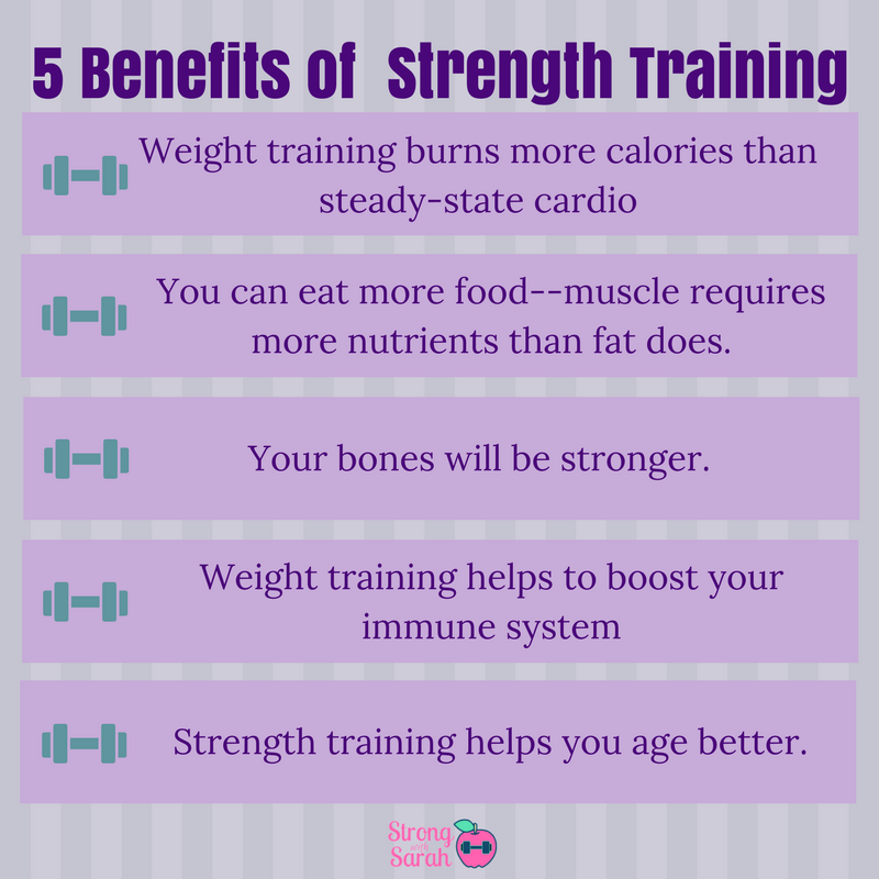 5 Benefits of Strength Training.png