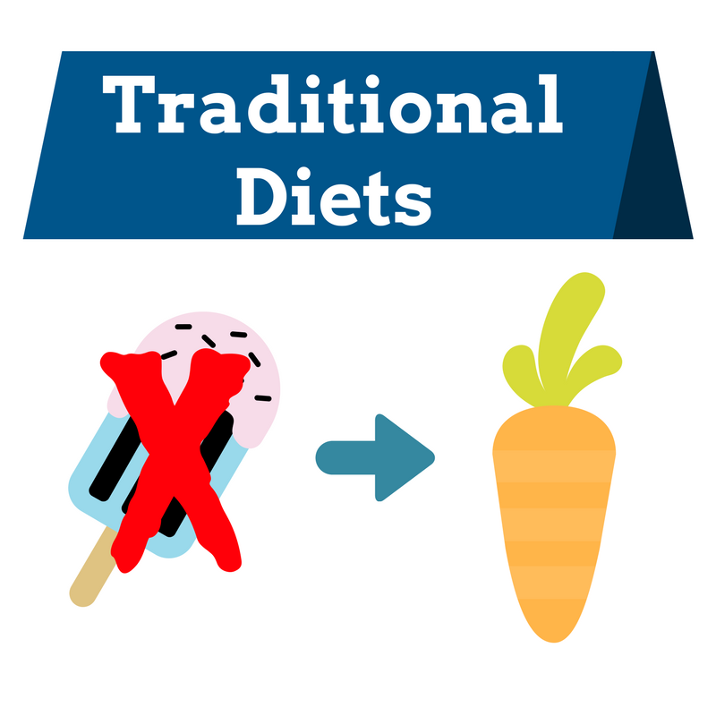 traditional diets.png