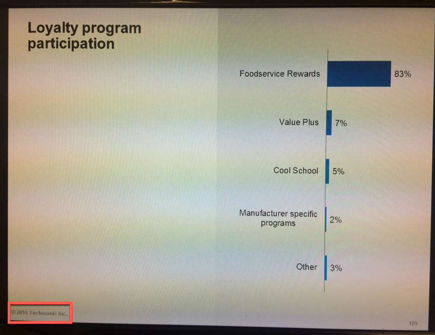 Foodservice Rewards market share.jpg