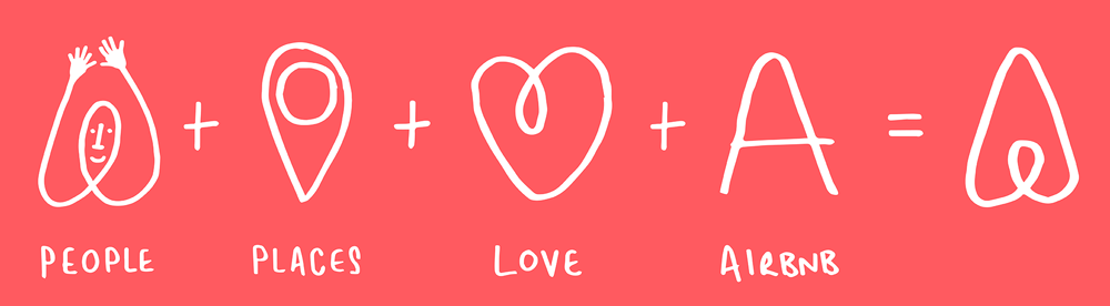 People, places, love, airbnb ... and sustainability?