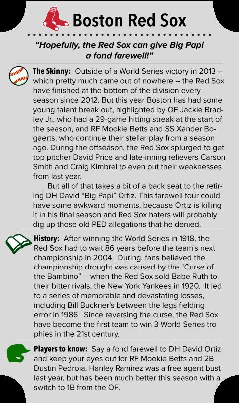 Boston Red Sox Team Summary