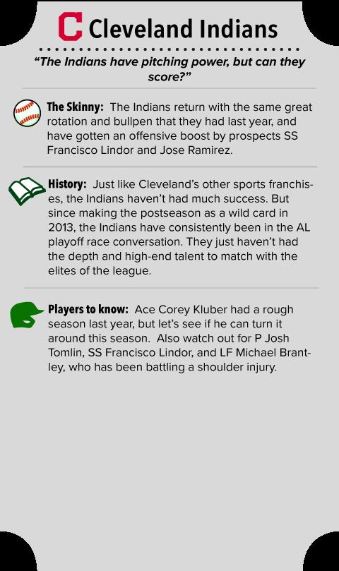 Cleveland Indians Team Summary