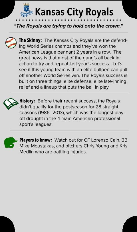 Kansas City Royals Team Summary