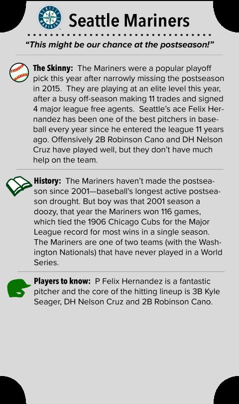 Seattle Mariners Team Summary