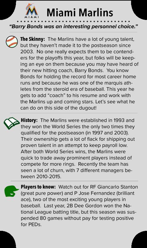 Miami Marlins Team Summary