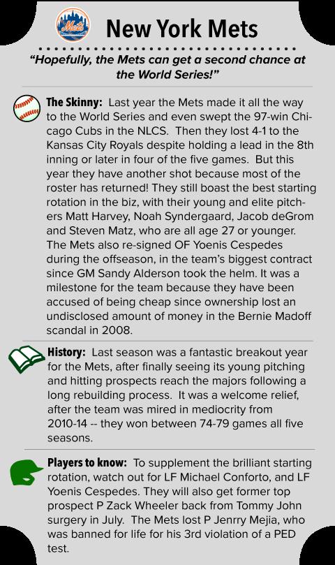 New York Mets Team Summary