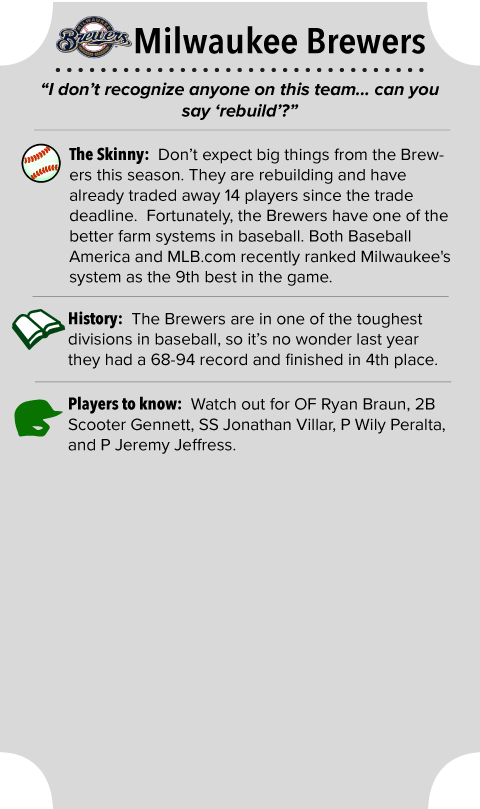 Milwaukee Brewers Team Summary