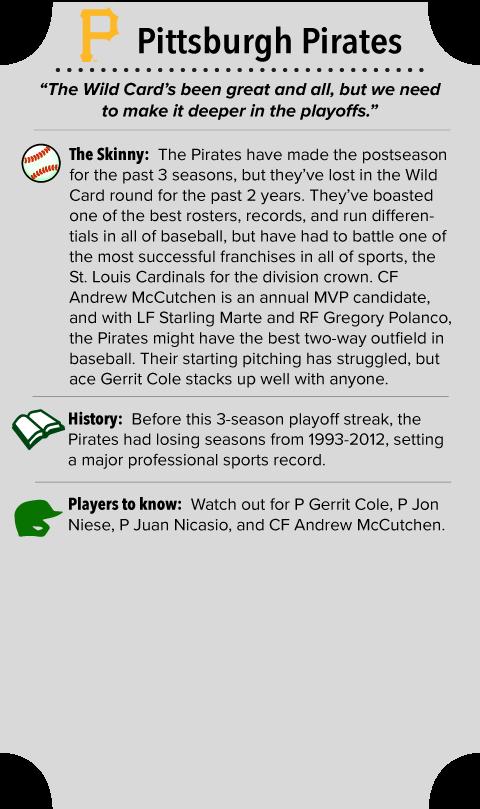 Pittsburgh Pirates Team Summary