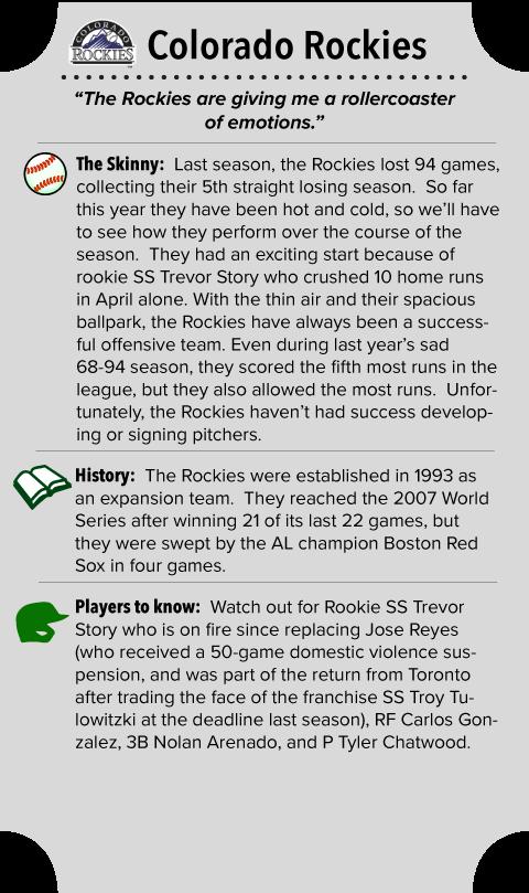 Colorado Rockies Team Summary
