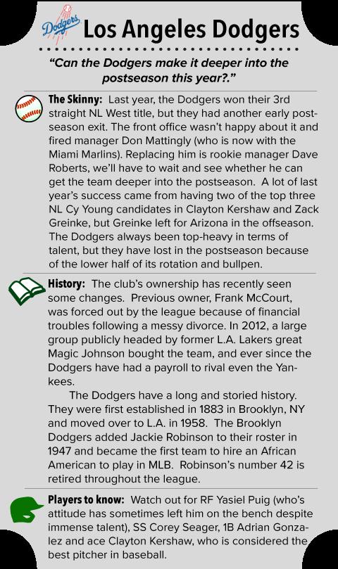 Los Angeles Dodgers Team Summary