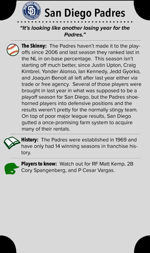 San Diego Padres Team Summary