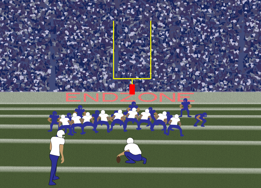 THE TEAM IN WHITE IS TRYING TO KICK A FIELD GOAL, WHILE THE TEAM IN BLUE TRIES TO BLOCK THE BALL. AN EXTRA POINT LOOKS SIMILAR, BUT IS ATTEMPTED FROM THE 15 YARD LINE.   Click to enlarge.