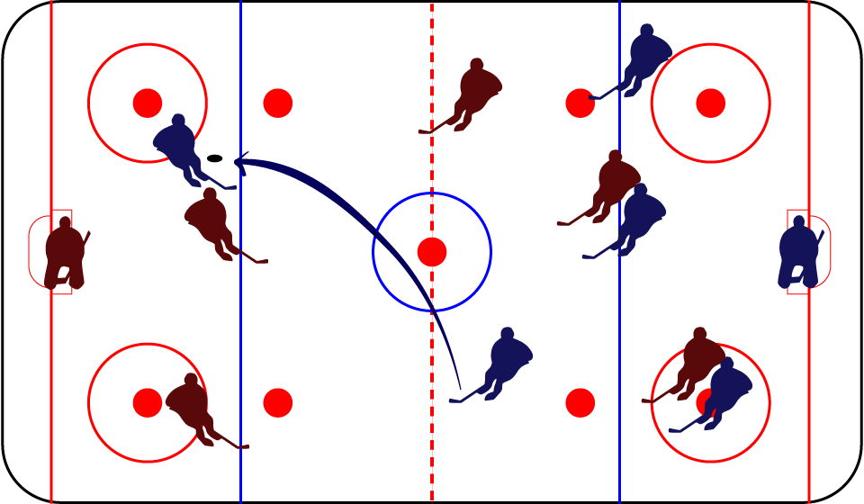OFFSIDES PENALTY. THE BLUE TEAM HAS PASSED THE PUCK INTO THEIR ATTACKING TERRITORY WITHOUT BEING IN FRONT OF THE PUCK.   Click to enlarge