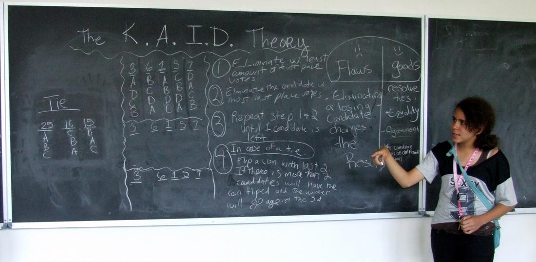 BEAM voting theory