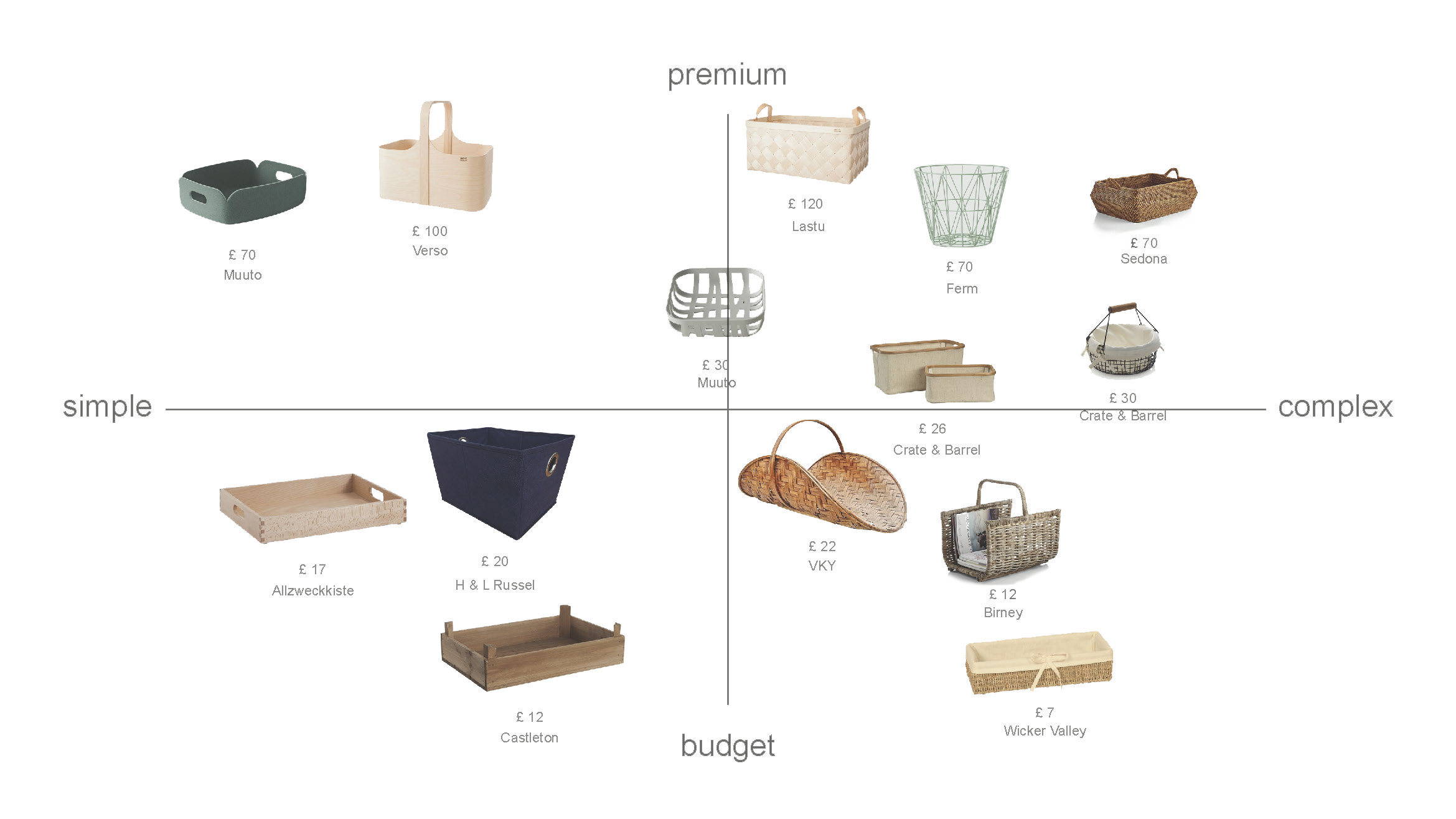 Fritz Hansen_ Objects_ Dome and Basket_matrix.png