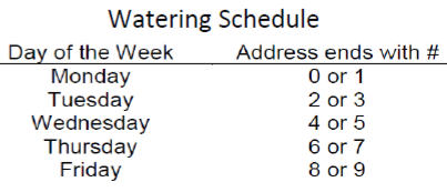 Watering Days By Address