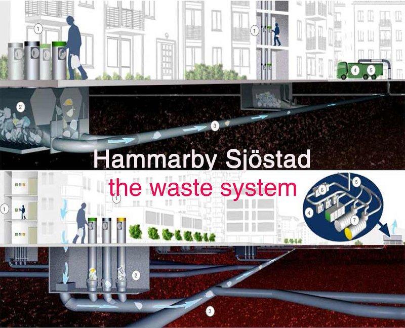 Схема системы мусоропровода. Источник: 1*