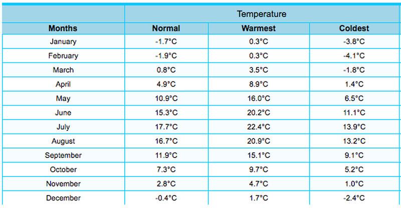 3_погода в Стогольме_осенью и зимой.jpg