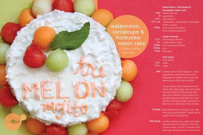 11_Tri Melon Mojito_med.jpg