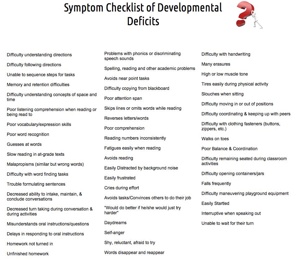 Symptom Checklist developmental deficits.png