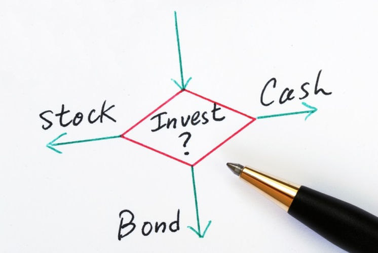 Investment Decisions.jpg