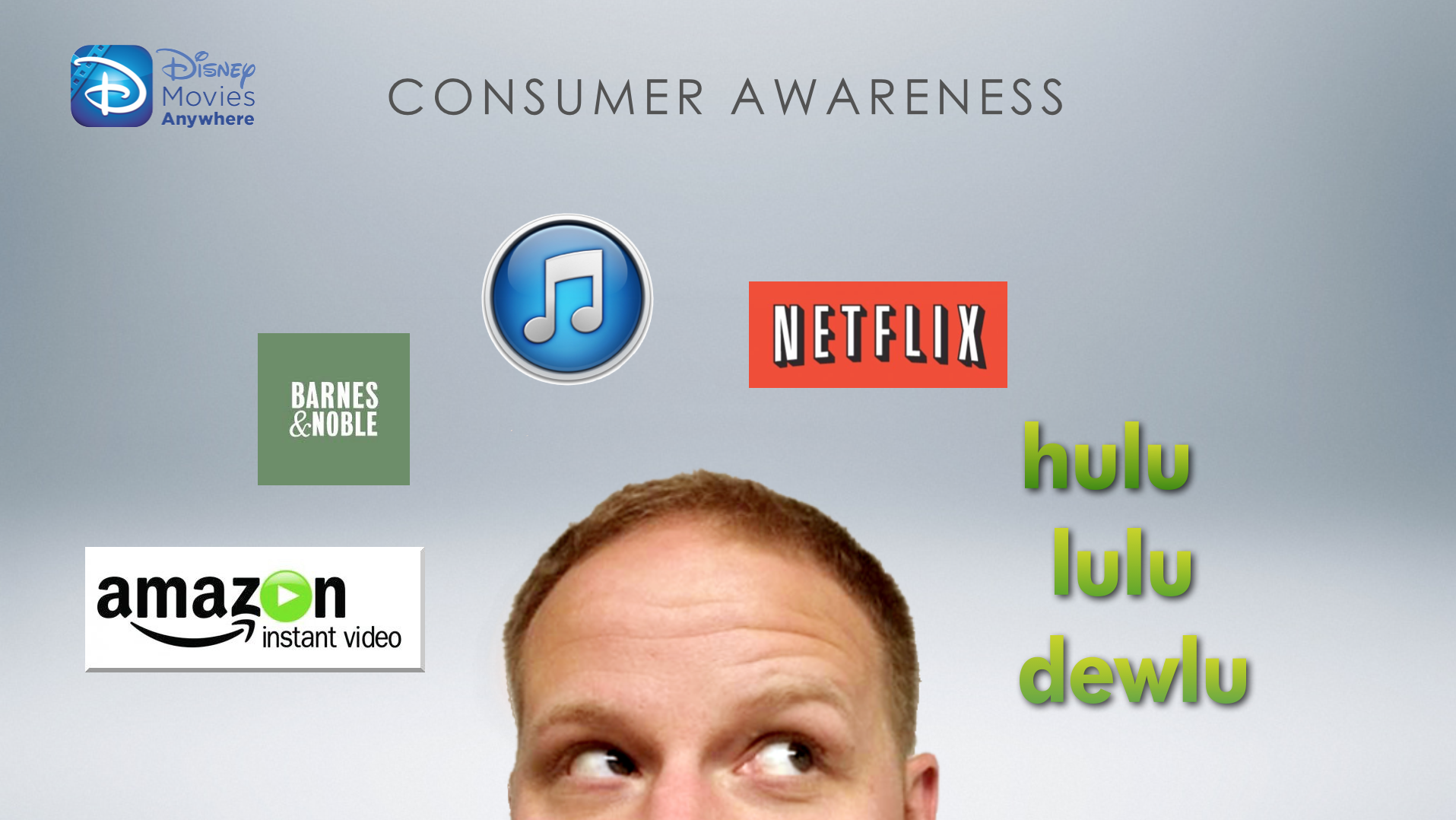 Arism_ConsumerAwareness_DMA.png