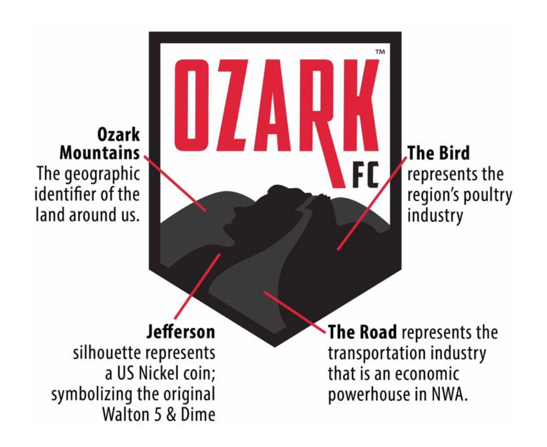 The Ozark Football Club crest features icons representing the Northwest Arkansas region including the Ozark landscape, Walmart's 5 and Dime, the areas transportation industry and the poultry industry. Learn more at www.ozarkfc.com/club