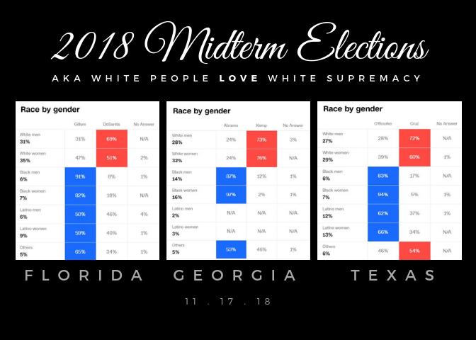 Data from CNN Exit Polls