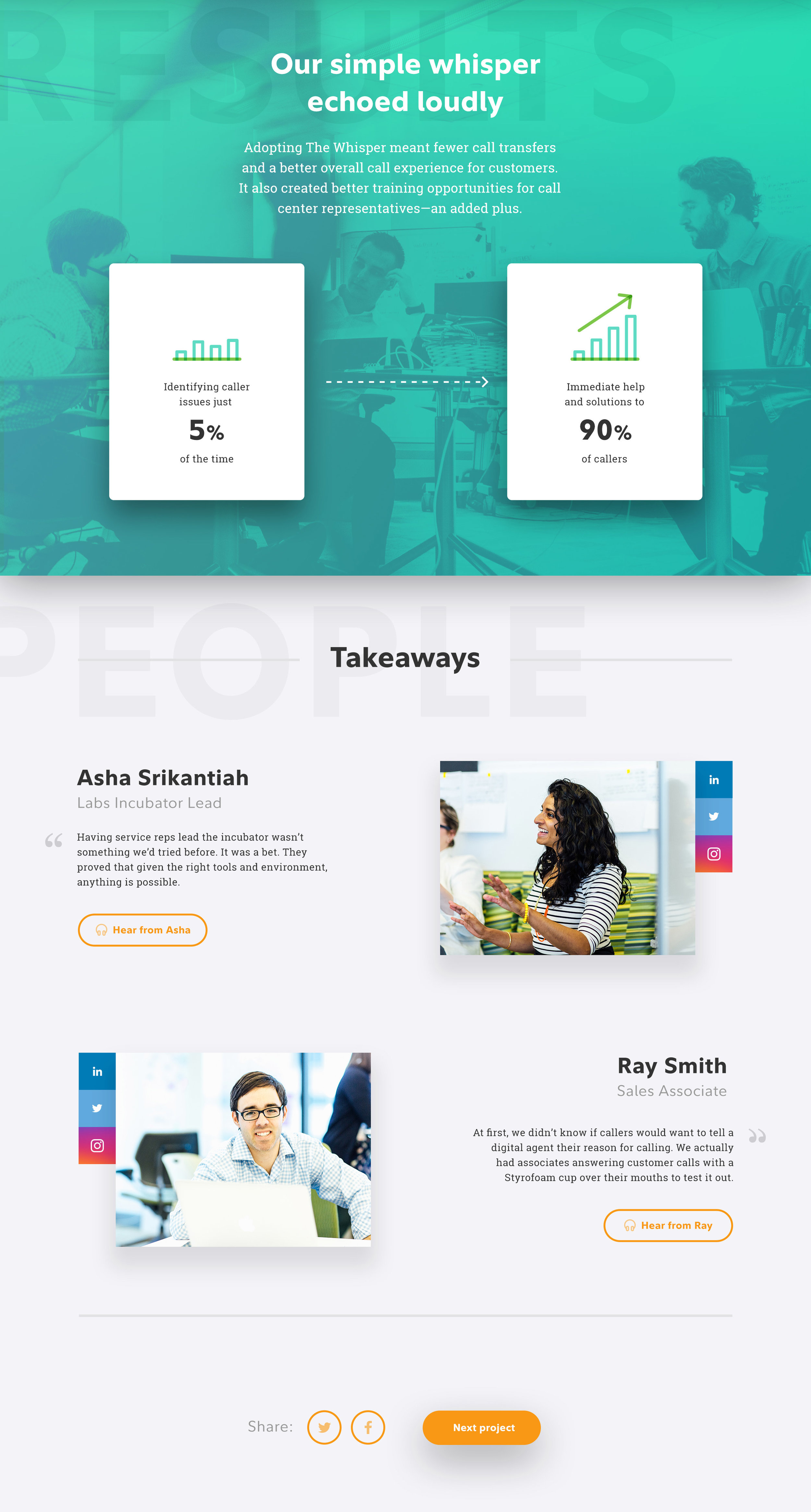 We created a fun, visual layout for case studies. The format gives Labs the ability to feature their own thought-leaders and enables prospective talent to envision themselves working at Fidelity Labs.