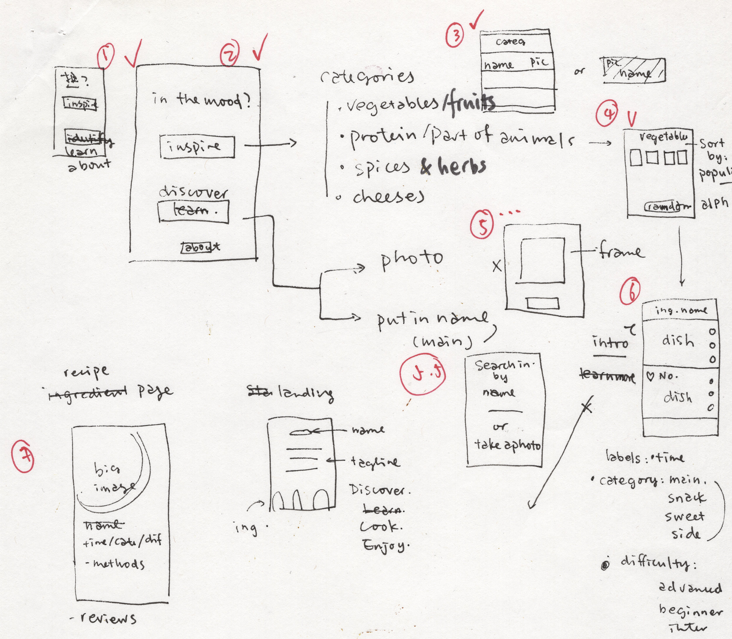 Sketching for the app.